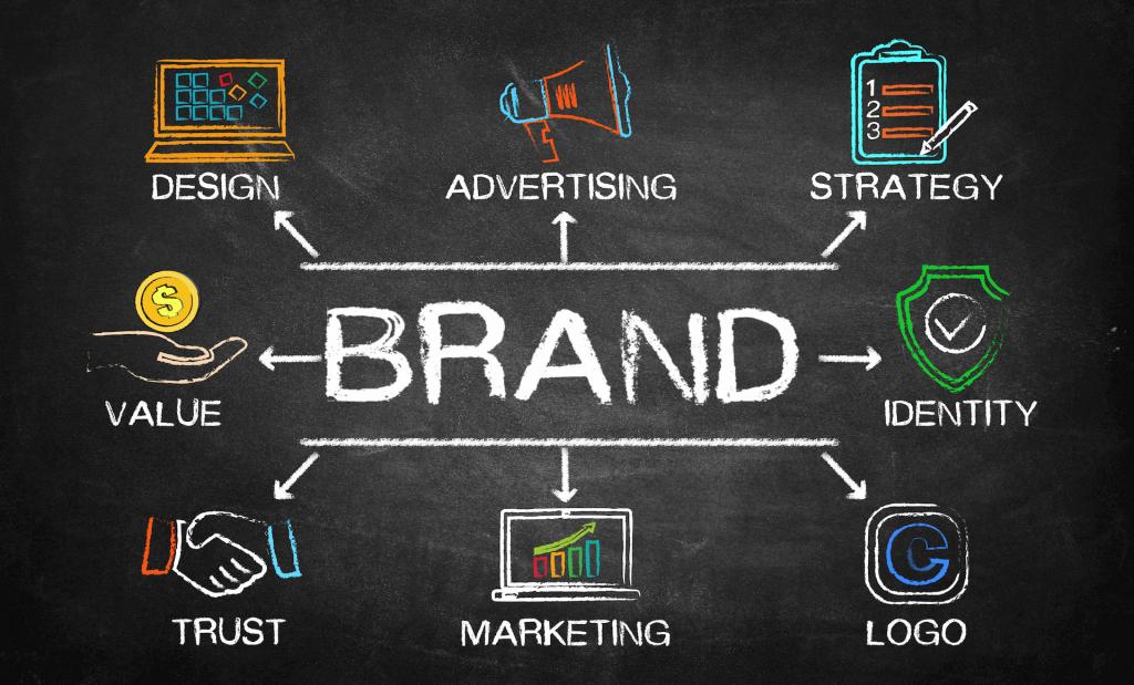 Analyser sa marque et son environnement